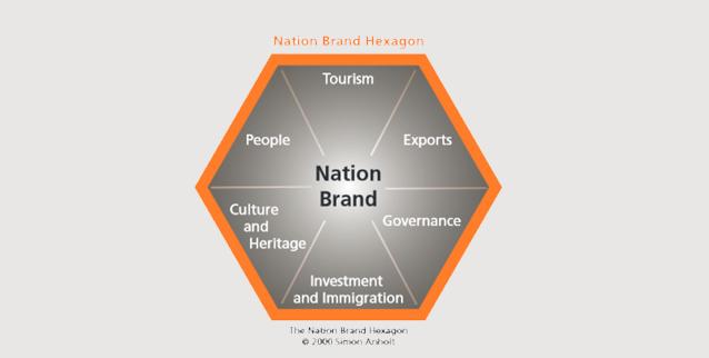 anholt_gfk_roper_nation_brands_index