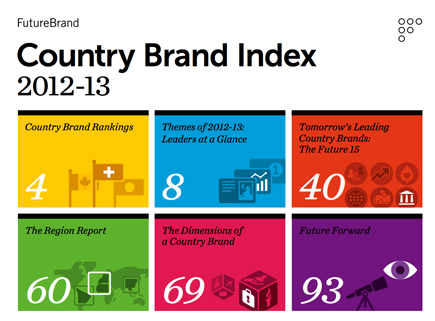 country_brand_index_post_image