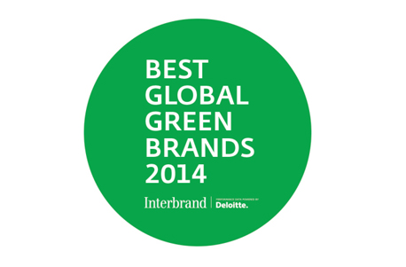 best_global_green_brands_post_image