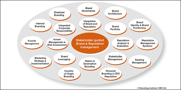 branding_institute_consulting_services_teaser
