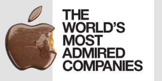 branding-institute_blog_fortune_most_admired_companies_2015