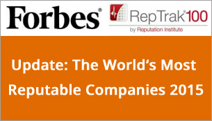 branding-institute_update_Rep_Trak_Most_Reputable_Companies_2015