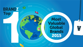 branding_institute_blog_post_update_brandz_top_100_2015
